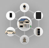 Concept of smart energy saving product ecosystem Stock Photos