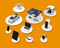 Concept of smart energy saving product ecosystem. Clipping path available Royalty Free Stock Image
