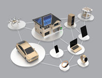 Concept of smart energy saving product ecosystem Royalty Free Stock Image
