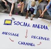 Concept social de connectivité de la Manche de media photographie stock