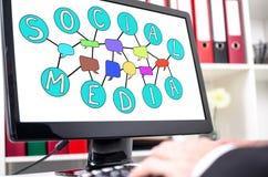 Concept social de media sur un écran d'ordinateur Photographie stock