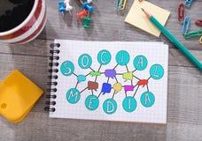 Concept social de media sur un bloc-notes Images stock
