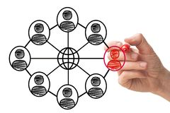 Concept for social network security royalty free stock image