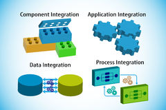 Concept of software integration types, also represents application , data , component and business process integrations royalty free illustration