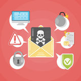 Concept of spam. Idea of hacking and phishing. Black mail with danger Royalty Free Stock Image