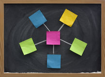 Concept of star network on blackboard Stock Photography