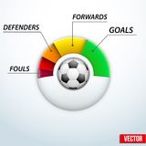 Concept statistics about the game of soccer Stock Photo