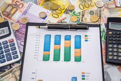Concept of stock market trading. Us dollar bills and euro banknote and calculator on the graph Royalty Free Stock Photo