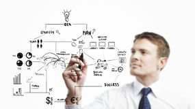 Concept success Stock Photography