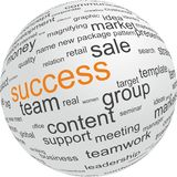 Concept of success in business. Success in business. Words on world globe Stock Images