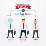 Concept of successful businessman cartoon Infographic Design. Royalty Free Stock Photos