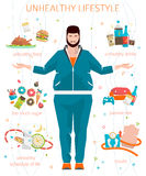 Concept of unhealthy lifestyle. / fat man with his bad habits / vector illustration / flat style Stock Photography