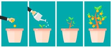 Concept van de bedrijfs het strategische activatoewijzing Van het het ontwerpbeeldverhaal van de geldboom de vlakke vectorillustr Stock Afbeelding
