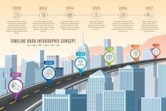 Concept van de chronologie het infographic weg op de gelijkaardige Stad van New York Royalty-vrije Stock Fotografie