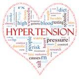 Concept van de het woordwolk van de hypertensie het hart gestalte gegeven stock illustratie
