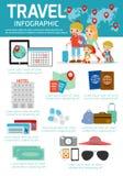 Concept van reis het infographic elementen Stock Afbeeldingen