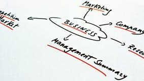Concept voor een businessplan Royalty-vrije Stock Fotografie