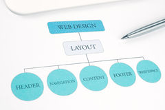 Concept web design layout plan. Pen and touchpad. Conceptual web design component layout flow chart building plan. Pen and touchpad tablet on background. Blue Stock Images