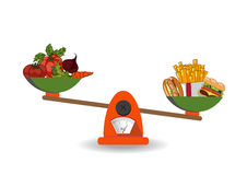 Concept of weight loss, healthy lifestyles, diet, proper Royalty Free Stock Image