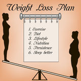 Concept of weight loss. A healthy sleep, fitness, exercise, lifestyle, diet, healthy eating - fat and slim girl in vector for print or design Stock Photography
