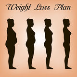 Concept of weight loss Royalty Free Stock Photos