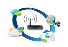 Concept of wireless technology Stock Photo