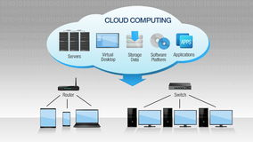 Concept wolk de animatie van de gegevensverwerkingsdienst