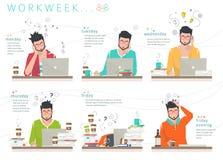 Concept of workweek of office employee. /  distribution of human energy between days of week / working capacity / efficiency Royalty Free Stock Image