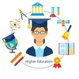 Concepten online onderwijs Stock Afbeelding