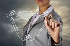 Conceptenbeeld van sociaal netwerk Stock Foto's