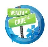 Conception d'illustration de panneau routier de soins de santé Image libre de droits
