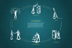 Conception d'UX, structurant, recherche d'utilisateur, expérience d'utilisateur, hci, structurant illustration de vecteur