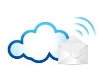 Conception de calcul d'illustration de nuage de wifi d'email illustration libre de droits