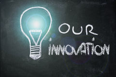 Conception de craie avec l'ampoule, innovation d'affaires Images stock