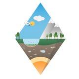 Conception de flottement en mer d'île Fond écologique approprié aux présentations Image libre de droits