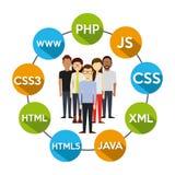 conception de langage de programmation illustration libre de droits