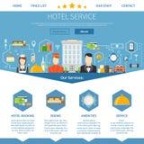 Conception de page de service hôtelier illustration stock