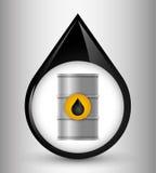 Conception de prix du pétrole