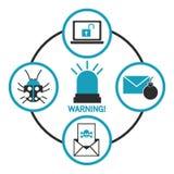 Conception de sécurité de Cyber Images stock