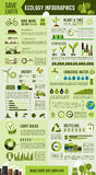 Conception infographic de protection de l'environnement d'Eco Photo libre de droits