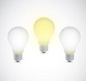 Conception lumineuse d'illustration d'ampoules d'idée Illustration Stock