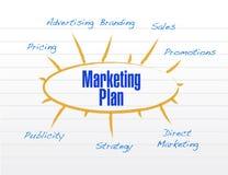 Conception modèle d'illustration de diagramme de plan marketing Photographie stock