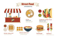 Conception plate infographic de nourriture de rue illustration stock