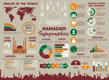 Conception religion et d'infographics musulmans de Ramadan Image stock