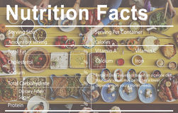 Concepto alimenticio de la dieta médica de los hechos de la nutrición stock de ilustración