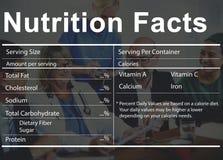 Concepto alimenticio de la dieta médica de los hechos de la nutrición fotografía de archivo libre de regalías