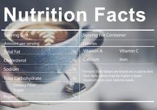 Concepto alimenticio de la dieta médica de los hechos de la nutrición imágenes de archivo libres de regalías