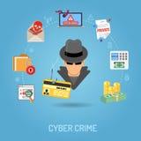 Concepto cibernético del crimen Foto de archivo libre de regalías