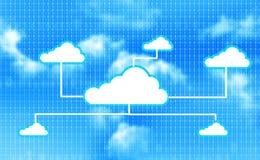 Concepto computacional de la nube Fotografía de archivo