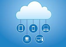 Concepto computacional de la nube Fotografía de archivo libre de regalías